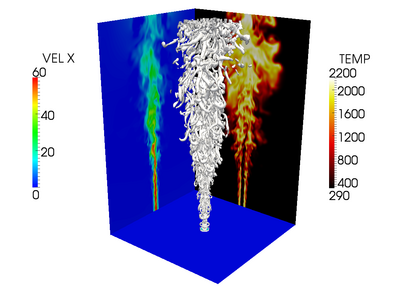 non premixed flames This post describes some of the differences between premixed and non- premixed flames and shows how the damkohler number can describe.